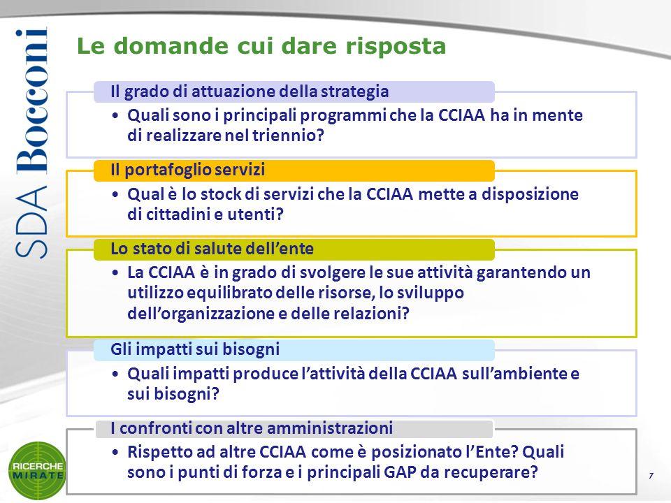 7 Le domande cui dare risposta Quali sono i principali programmi che la CCIAA ha in mente di realizzare nel triennio.