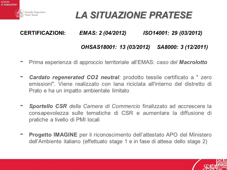 LA SITUAZIONE PRATESE CERTIFICAZIONI: EMAS: 2 (04/2012)ISO14001: 29 (03/2012) OHSAS18001: 13 (03/2012) SA8000: 3 (12/2011) - Prima esperienza di approccio territoriale allEMAS: caso del Macrolotto - Cardato regenerated CO2 neutral: prodotto tessile certificato a zero emissioni .