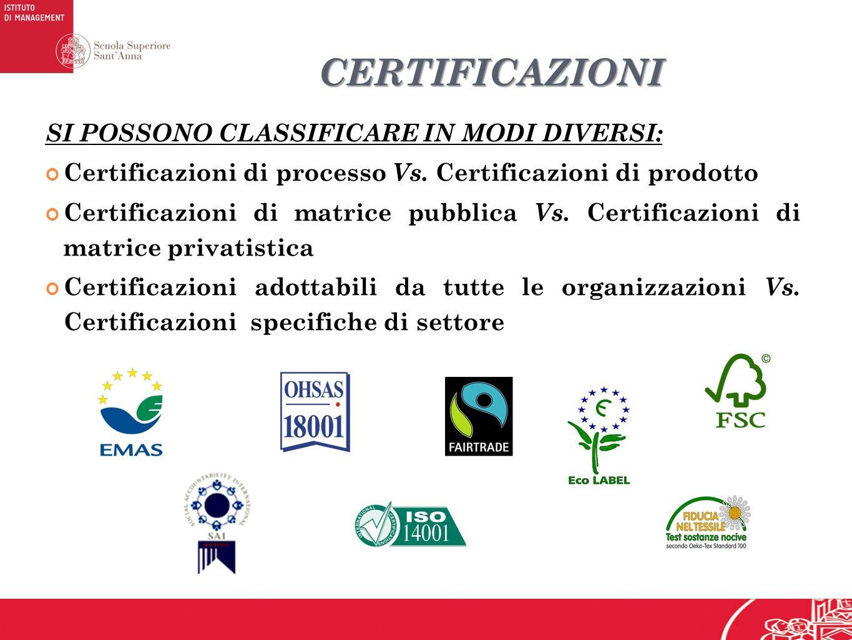 SI POSSONO CLASSIFICARE IN MODI DIVERSI: Certificazioni di processo Vs.