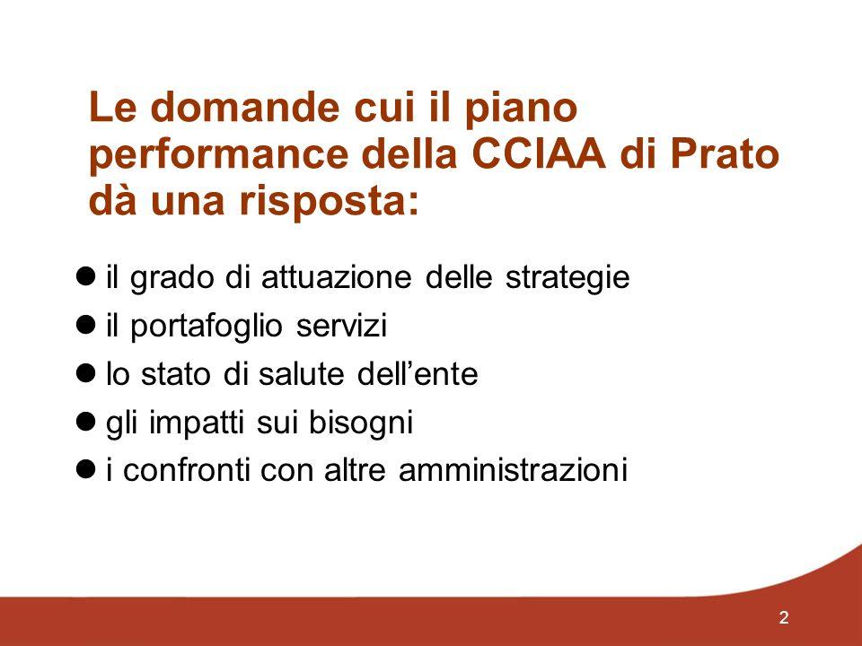 2 Le domande cui il piano performance della CCIAA di Prato dà una risposta: il grado di attuazione delle strategie il portafoglio servizi lo stato di salute dellente gli impatti sui bisogni i confronti con altre amministrazioni