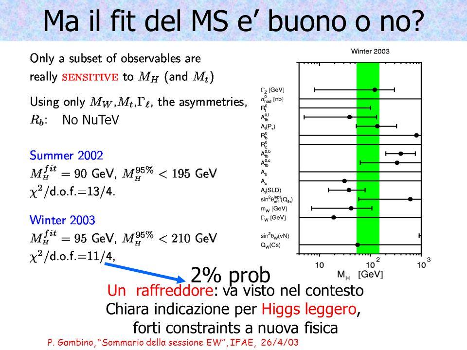 P. Gambino, Sommario della sessione EW, IFAE, 26/4/03 Ma il fit del MS e buono o no.