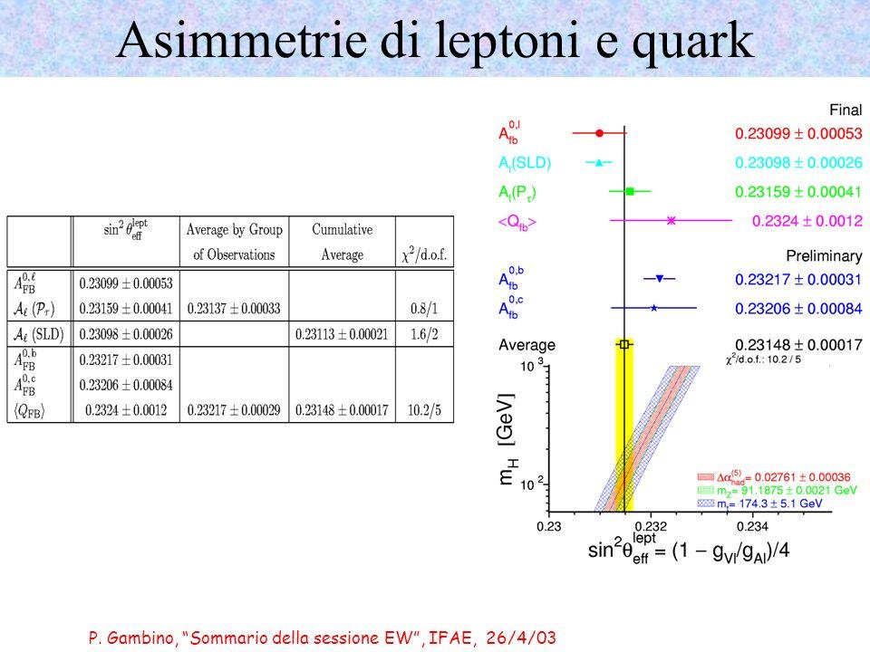 P. Gambino, Sommario della sessione EW, IFAE, 26/4/03 Asimmetrie di leptoni e quark