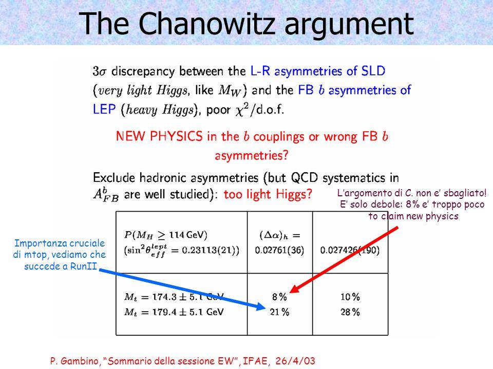 P. Gambino, Sommario della sessione EW, IFAE, 26/4/03 The Chanowitz argument Largomento di C.