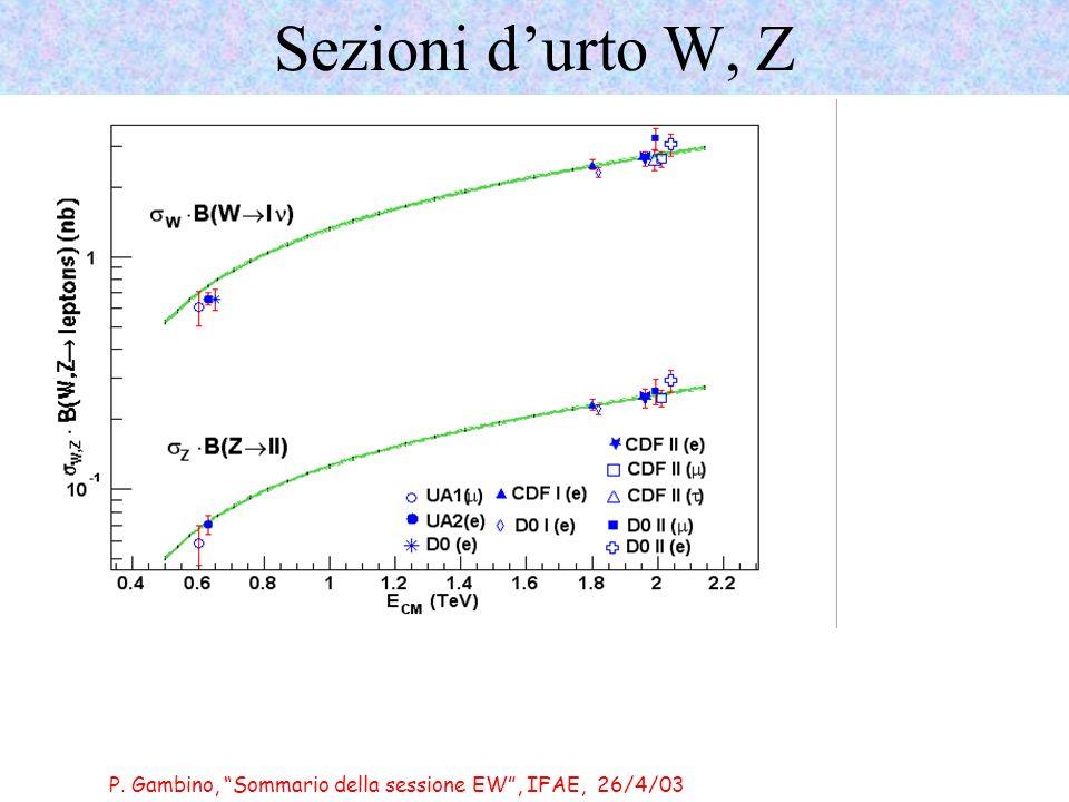 P. Gambino, Sommario della sessione EW, IFAE, 26/4/03 Sezioni durto W, Z