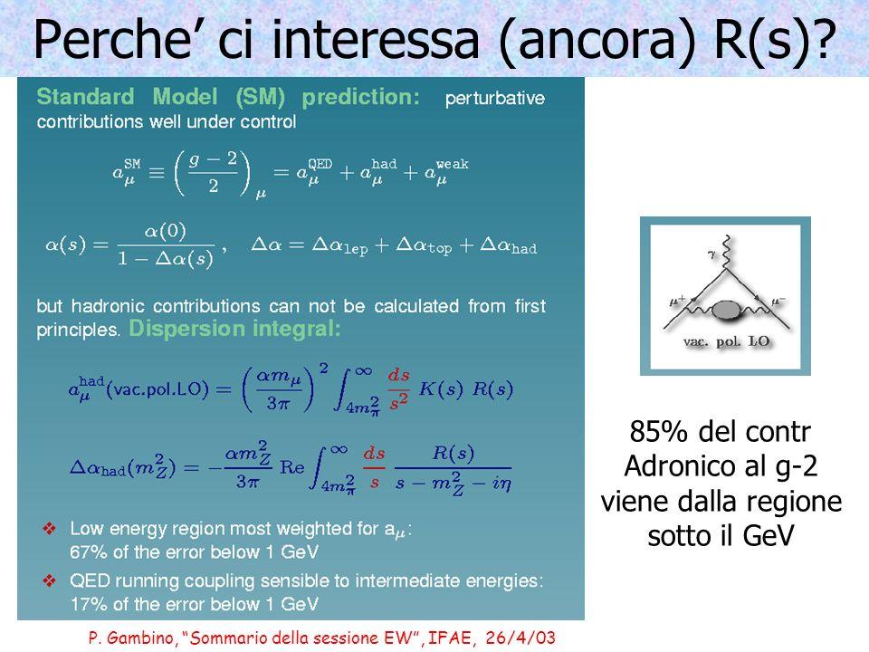P. Gambino, Sommario della sessione EW, IFAE, 26/4/03 Perche ci interessa (ancora) R(s).