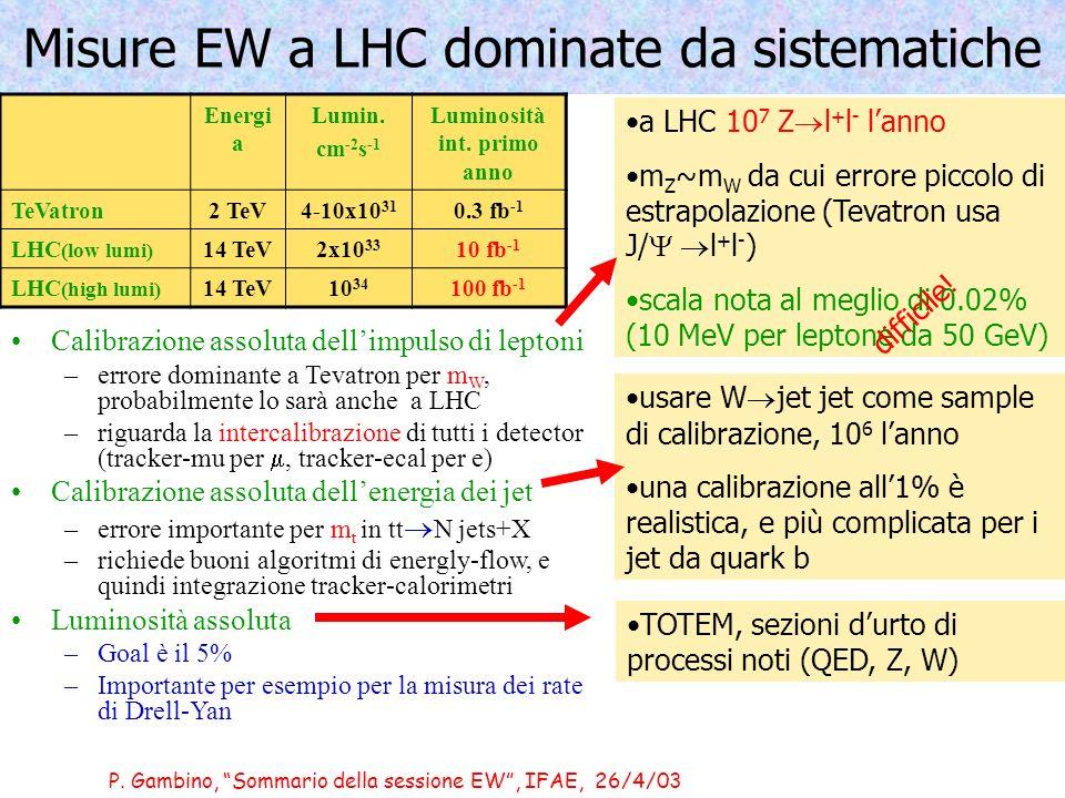 P. Gambino, Sommario della sessione EW, IFAE, 26/4/03 Misure EW a LHC dominate da sistematiche Calibrazione assoluta dellimpulso di leptoni –errore do