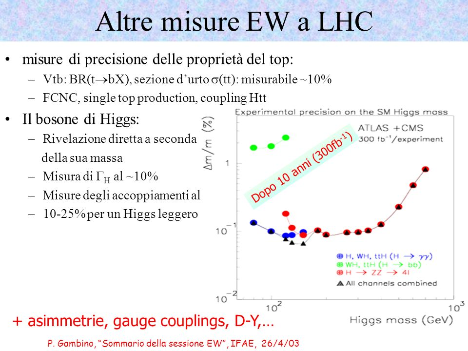 P. Gambino, Sommario della sessione EW, IFAE, 26/4/03 Altre misure EW a LHC misure di precisione delle proprietà del top: –Vtb: BR(t bX), sezione durt