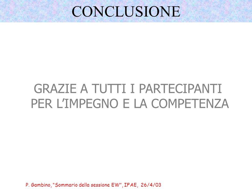 P. Gambino, Sommario della sessione EW, IFAE, 26/4/03 CONCLUSIONE GRAZIE A TUTTI I PARTECIPANTI PER LIMPEGNO E LA COMPETENZA