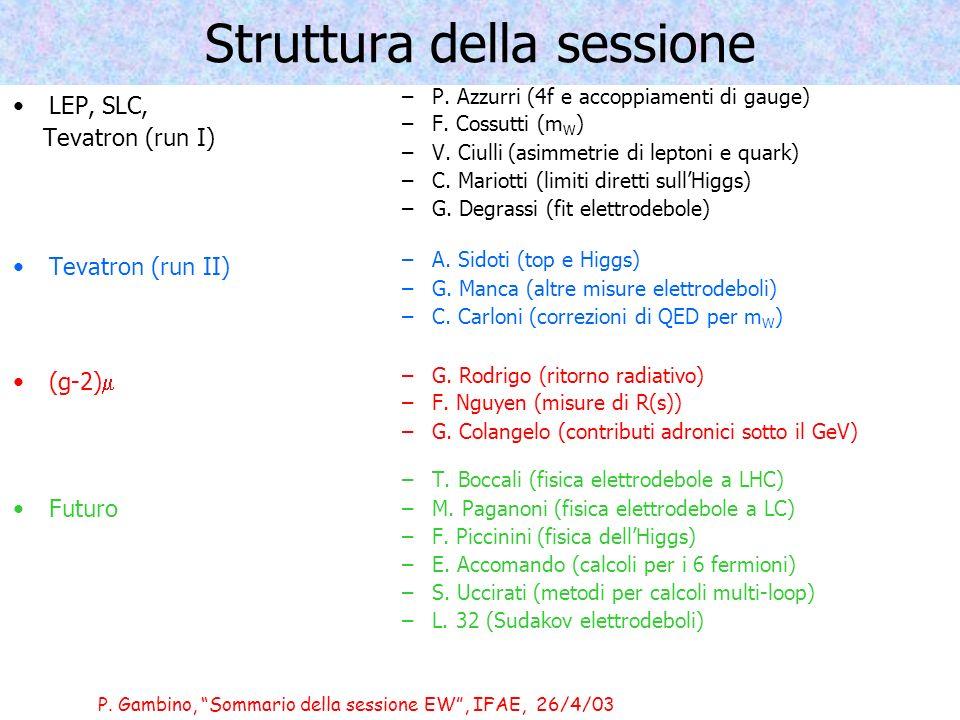 P. Gambino, Sommario della sessione EW, IFAE, 26/4/03 Struttura della sessione LEP, SLC, Tevatron (run I) Tevatron (run II) (g-2) Futuro –P. Azzurri (