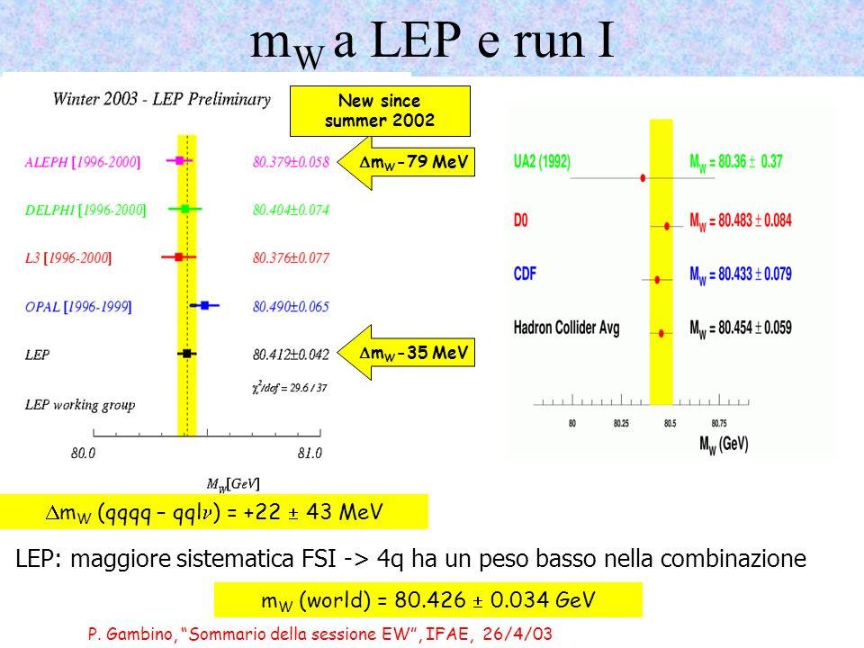 P. Gambino, Sommario della sessione EW, IFAE, 26/4/03 Ricerca Higgs: cosa vedono i 4 esperimenti