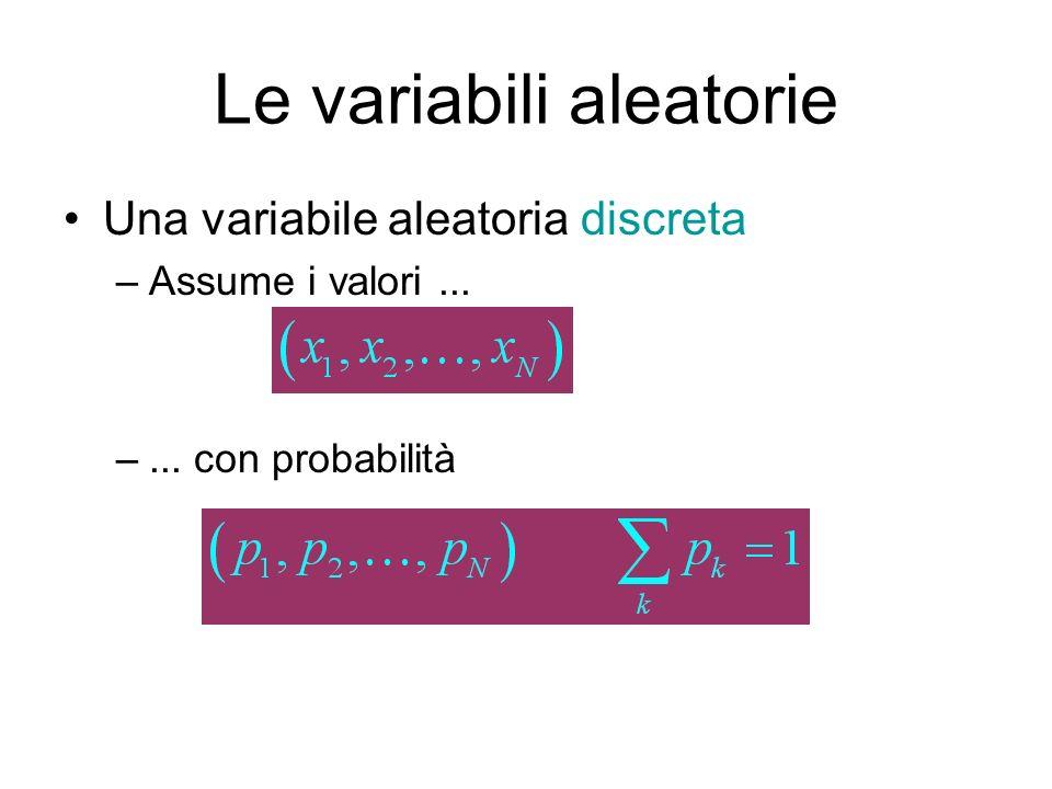 Le variabili aleatorie Esempio classico: il dado –Variata: un numero da 1 a 6 –Probabilità associata: 1/6