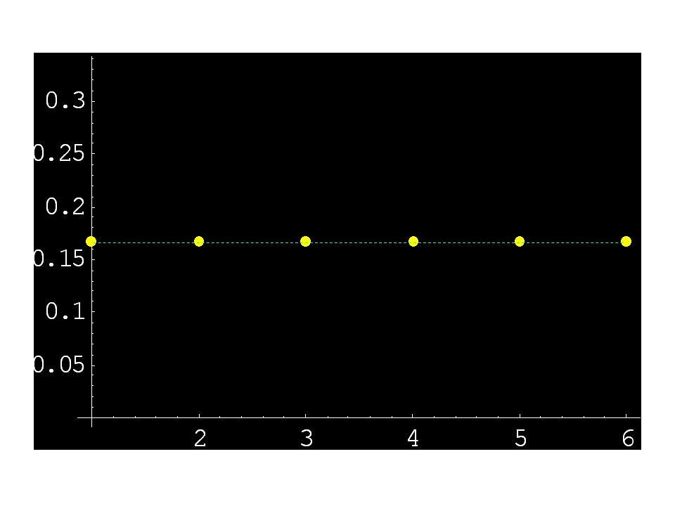 Se si conoscono solo valori proporzionali alle probabilità occorrerà normalizzarli