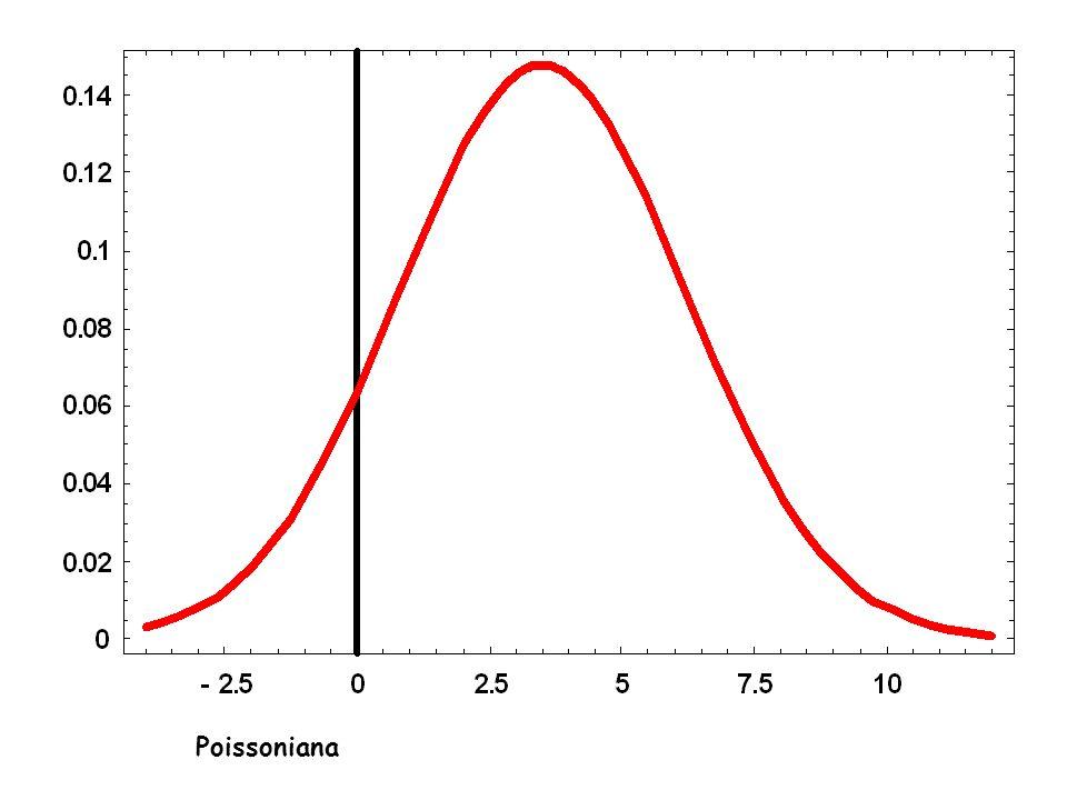 In ogni caso vale la condizione di normalizzazione...ed in generale un valore atteso (speranza matematica) vale...