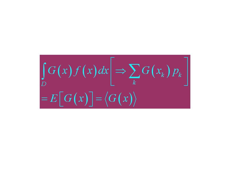 Il momento di ordine 0 corrispnde alla condizione di Normalizzazione