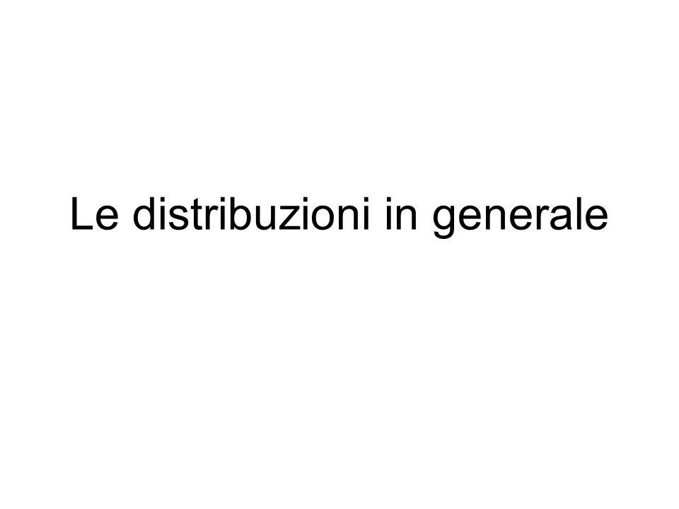Di solito hanno quindi dei picchi –Il picco più alto si chiama moda della distribuzione –Un picco: unimodale Poi bimodale, multimodale...