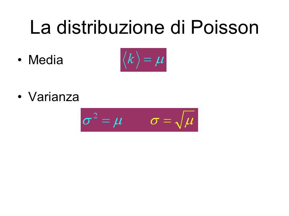 La distribuzione di Poisson Ed infine un grafico per e