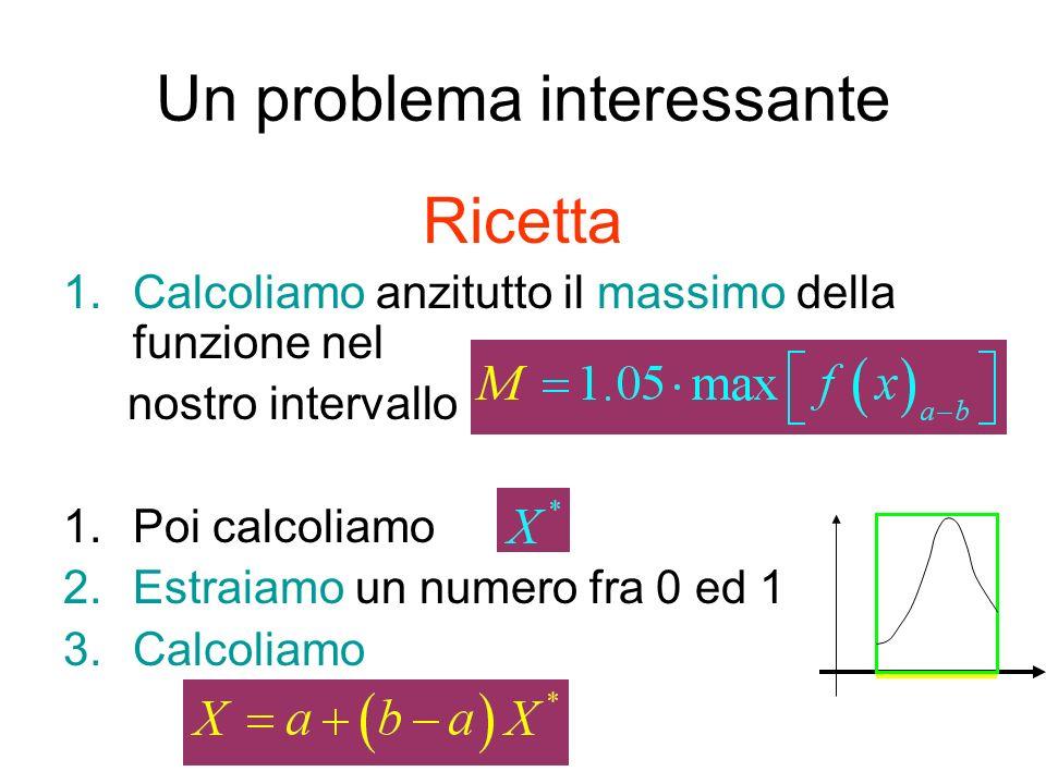 Un problema interessante Ora estraiamo un secondo numero fra 0 ed 1, e moltiplichiamolo per M: –Quindi una distribuzione uniforme fra 0 ed M Siamo ora in possesso di due numeri (pseudo)casuali –X fra a e b –Y fra 0 ed M