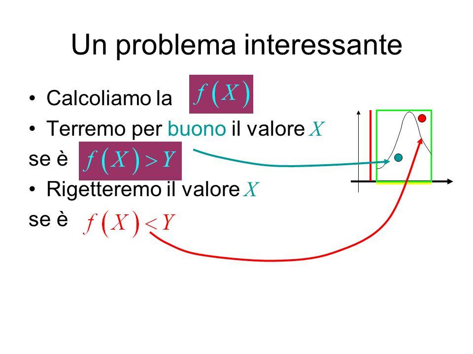 Un problema interessante Il metodo è usatissimo e garantito Funziona a spese di estrazioni a vuoto –In pratica Si riempie uniformemente il rettangolo verde di punti Si tengono per buoni solo quelli sotto la curva –Funziona anche per più dimensioni...e si allungano i tempi...