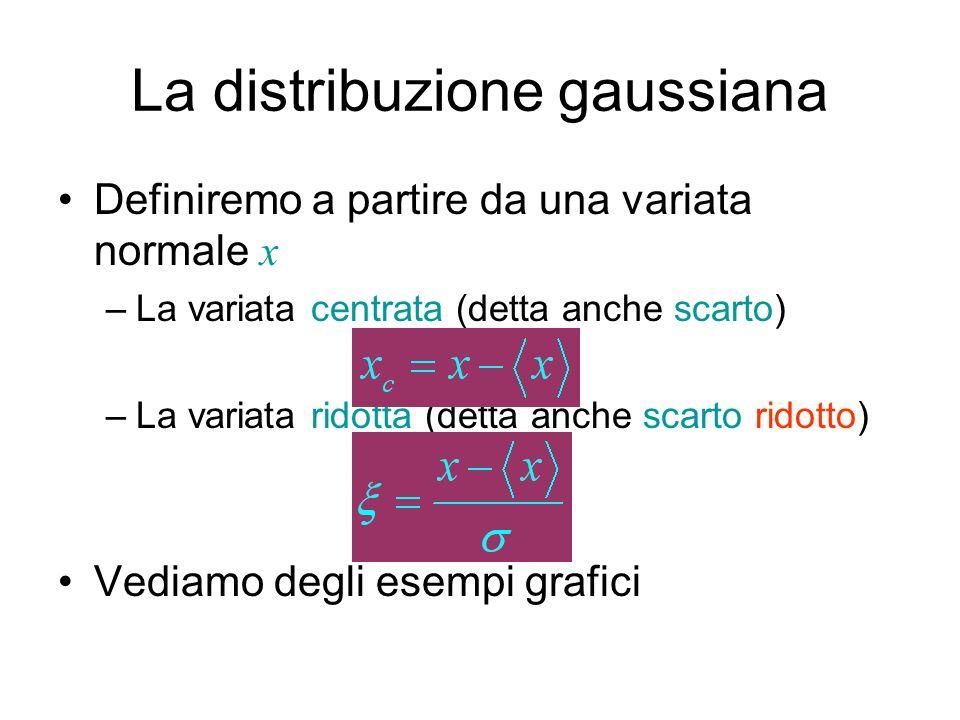La distribuzione gaussiana Definiremo a partire da una variata normale x –La variata centrata (detta anche scarto) –La variata ridotta (detta anche sc