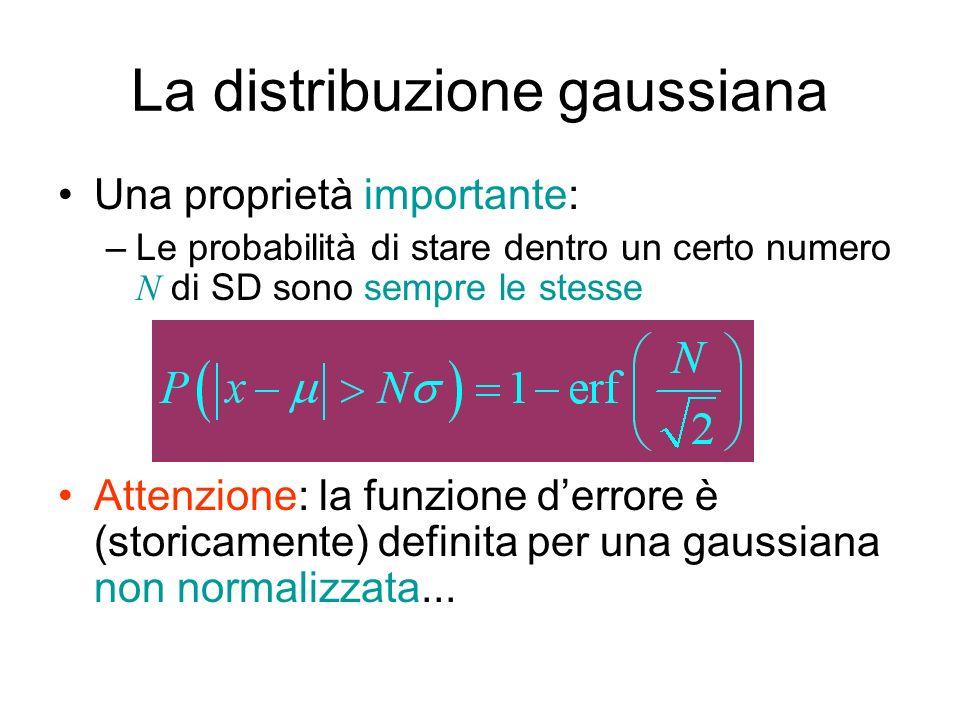 La distribuzione gaussiana Definizione