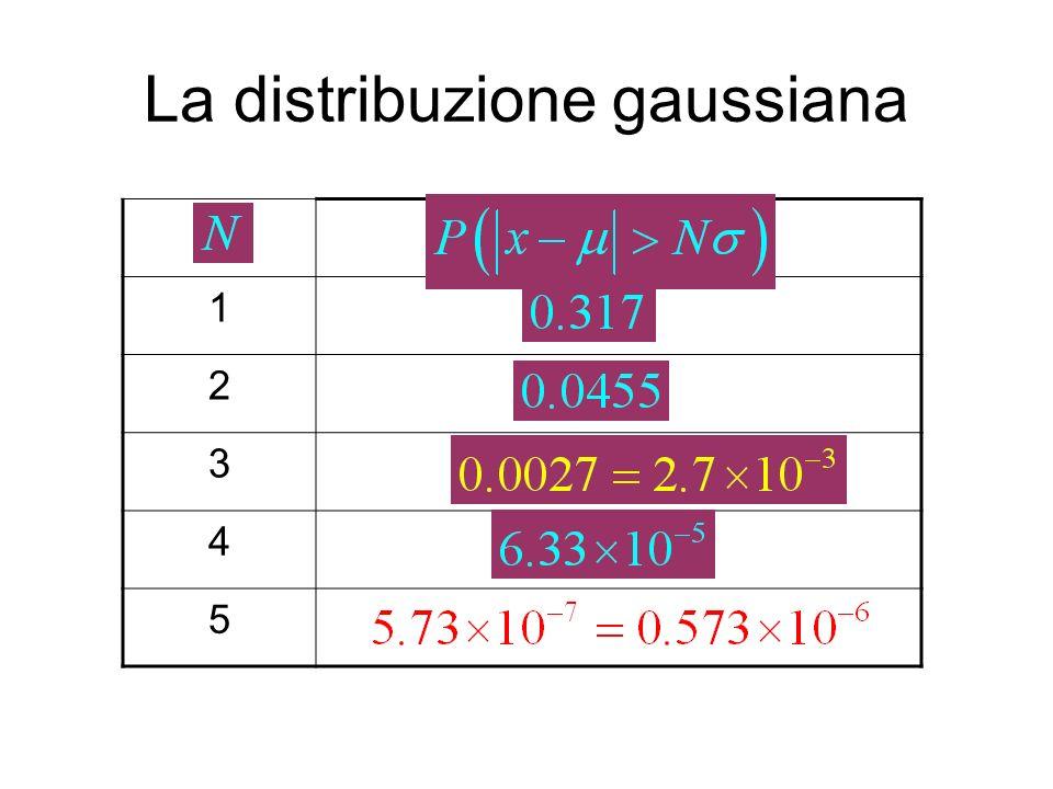 La distribuzione gaussiana 1 2 3 4 5