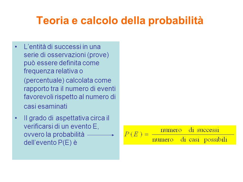 Concezione classica della probabilità La probabilità di un evento E è il rapporto tra il numero di casi favorevoli al verificarsi di E(n) e il numero di casi possibili (N), purché siano tutti equi - probabili Es: probabilità di estrarre un asso da un mazzo di 52 carte = 4/52 = 0.08 probabilità di ottenere testa nel lancio di una moneta =1/2 = 0.5