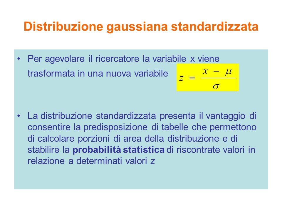 Distribuzione gaussiana standardizzata Per agevolare il ricercatore la variabile x viene trasformata in una nuova variabile La distribuzione standardi