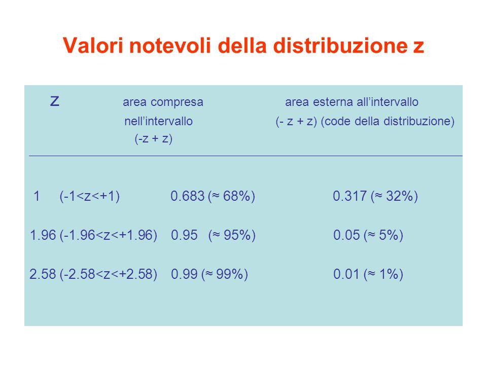 Esempio di utilizzazione della distribuzione z Qual è la probabilità che un individuo estratto a caso da una popolazione con peso medio 72 Kg e deviazione standard 25 Kg pesi tra i 60 e 80 Kg:.