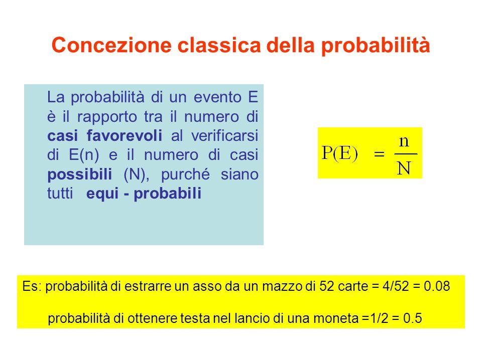 Applicazioni della concezione classica Probabilità uscita testa Probabilità faccia 6 dado Qual è la probabilità che lanciando due volte una moneta si presenti prima la faccia testa poi la faccia croce 1°- TT 2°- TC 3°- CT 4°- CC p =