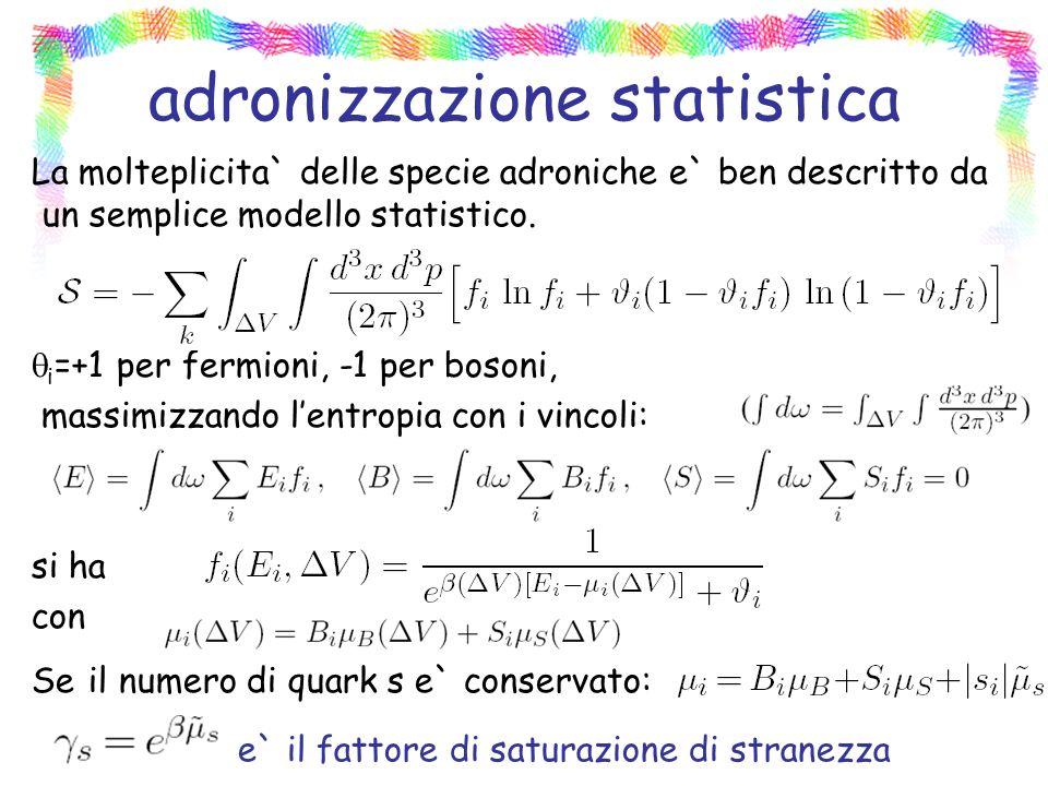 adronizzazione statistica La molteplicita` delle specie adroniche e` ben descritto da un semplice modello statistico. i =+1 per fermioni, -1 per boson
