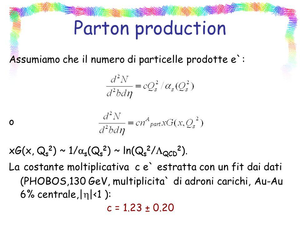 Assumiamo che il numero di particelle prodotte e`: o xG(x, Q s 2 ) ~ 1/ s (Q s 2 ) ~ ln(Q s 2 / QCD 2 ). La costante moltiplicativa c e` estratta con
