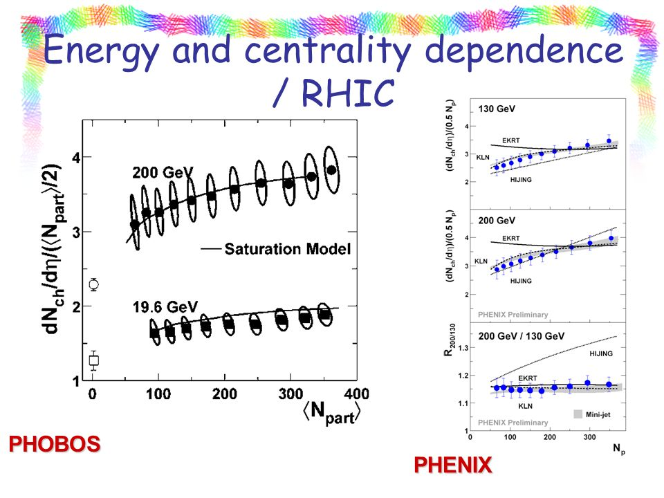 PHOBOS PHENIX Energy and centrality dependence / RHIC