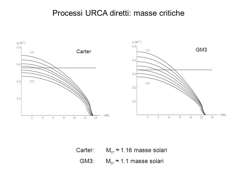 Processi URCA diretti: masse critiche Carter GM3 Carter: M c r 1.16 masse solari GM3: M c r 1.1 masse solari