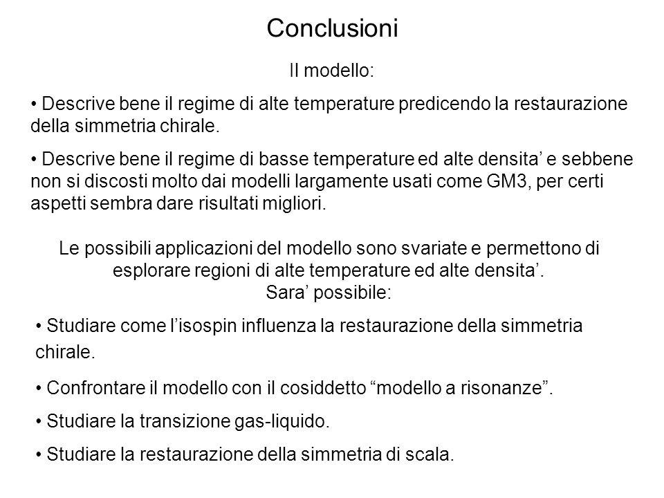 Conclusioni Il modello: Descrive bene il regime di alte temperature predicendo la restaurazione della simmetria chirale.