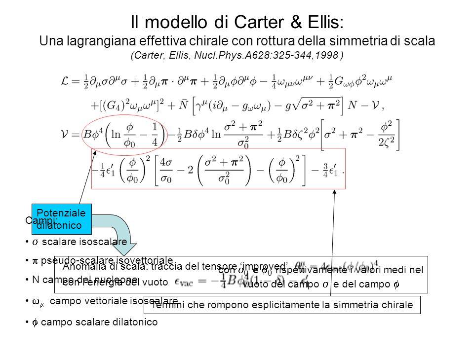 Il modello di Carter & Ellis: Una lagrangiana effettiva chirale con rottura della simmetria di scala (Carter, Ellis, Nucl.Phys.A628:325-344,1998 ) Potenziale dilatonico con lenergia del vuoto Anomalia di scala: traccia del tensore improved Termini che rompono esplicitamente la simmetria chirale Campi: scalare isoscalare pseudo-scalare isovettoriale N campo del nucleone campo vettoriale isoscalare campo scalare dilatonico con 0 e 0 rispettivamente i valori medi nel vuoto del campo e del campo