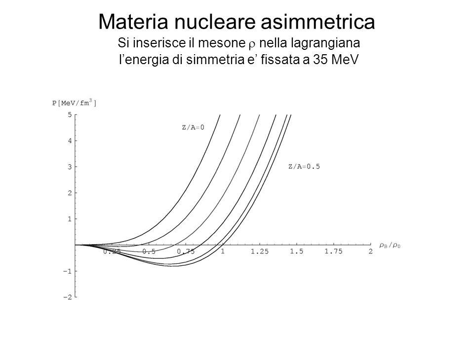 Materia nucleare asimmetrica Si inserisce il mesone nella lagrangiana lenergia di simmetria e fissata a 35 MeV