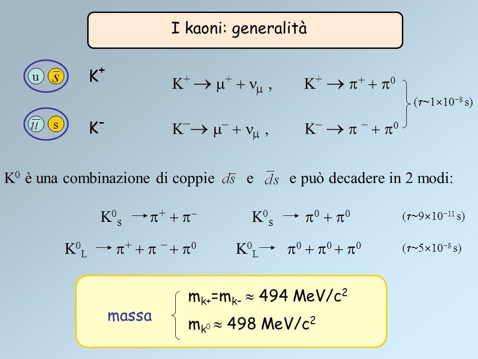 I kaoni: generalità u K+K+ s K-K- + + + – – – – K 0 è una combinazione di coppie e e può decadere in 2 modi: 0 s ( 9 10 11 s) 0 L – 0 L ( 5 10 8 s) m k+ =m k– 494 MeV/c 2 m k 0 498 MeV/c 2 massa ( 1 10 8 s)