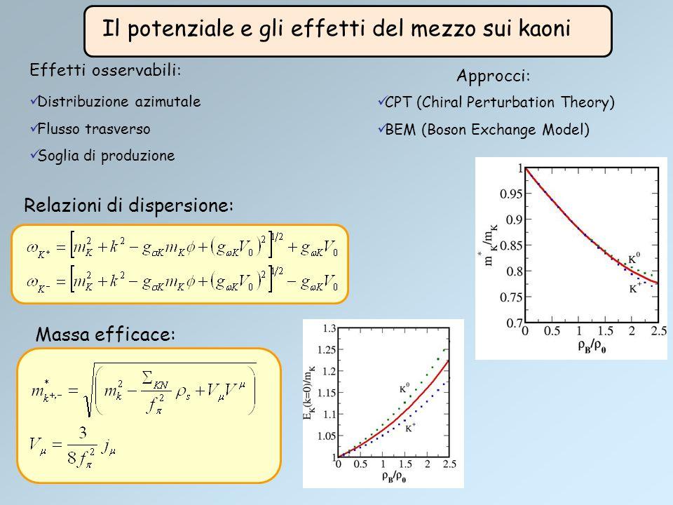 Il potenziale e gli effetti del mezzo sui kaoni Effetti osservabili: Approcci: CPT (Chiral Perturbation Theory) BEM (Boson Exchange Model) Relazioni d