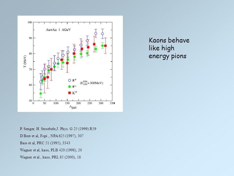 P. Senger, H. Stroebele,J. Phys. G 25 (1999) R59 D Best et al, Fopi, NPA 625 (1997), 307 Bass et al, PRC 51 (1995), 3343 Wagner et al, kaos, PLB 420 (