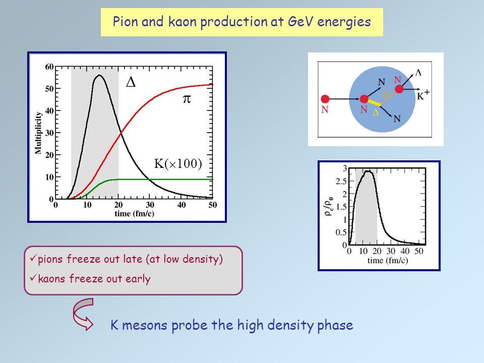 Produzione di kaoni Metodo perturbativo: i kaoni non influenzano la dinamica del sistema Conservazione di stranezza Produzione associata K + Y E thresh ~1.56 AGeV No riassorbimento per i K k ~7 fm BB BYK (B N, ) B YK (Y, ) BK emissione diretta Produzione sotto soglia: moto di Fermi + processi multi-step BB K BB X 0.8-2AGeV BB K < 1 mb.