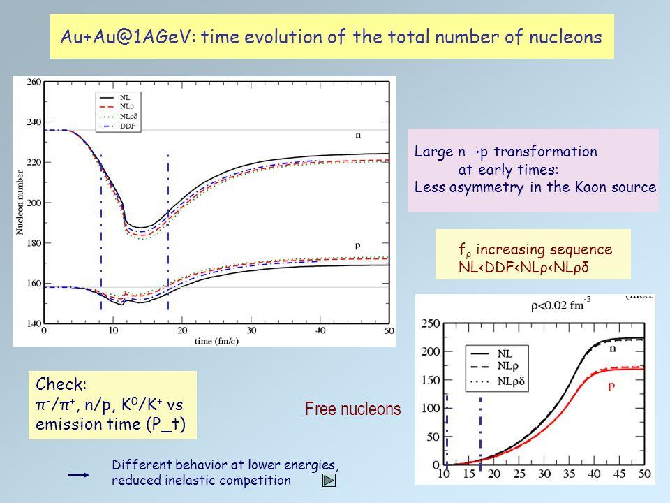 Au+Au central: and K yield ratios vs.