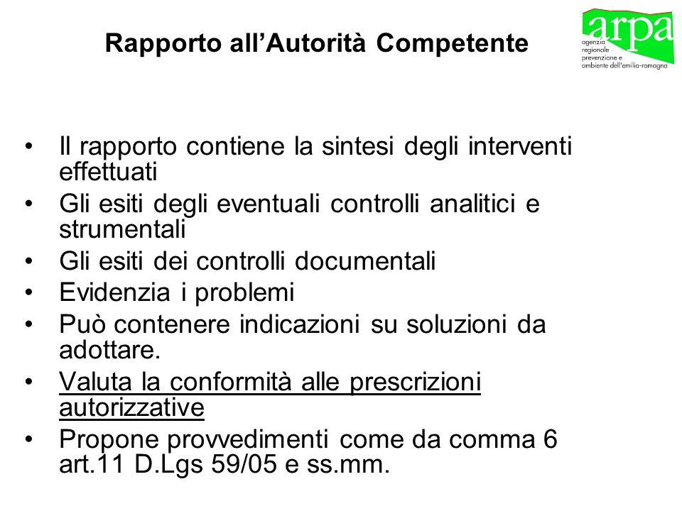 Rapporto allAutorità Competente Il rapporto contiene la sintesi degli interventi effettuati Gli esiti degli eventuali controlli analitici e strumental