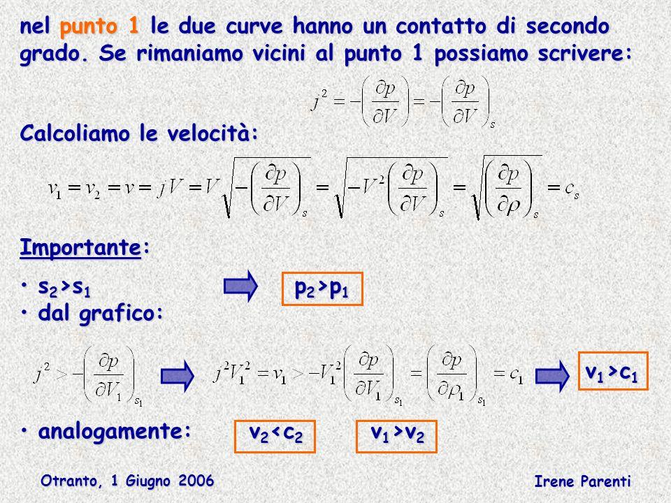 Otranto, 1 Giugno 2006 Irene Parenti nel punto 1 le due curve hanno un contatto di secondo grado. Se rimaniamo vicini al punto 1 possiamo scrivere: Ca