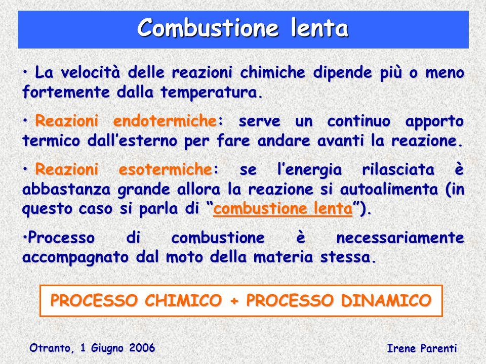 Otranto, 1 Giugno 2006 Irene Parenti Combustione lenta La velocità delle reazioni chimiche dipende più o meno fortemente dalla temperatura. La velocit