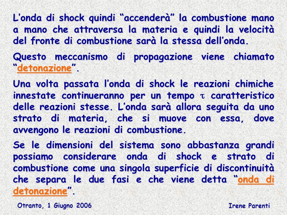 Otranto, 1 Giugno 2006 Irene Parenti Londa di shock quindi accenderà la combustione mano a mano che attraversa la materia e quindi la velocità del fronte di combustione sarà la stessa dellonda.