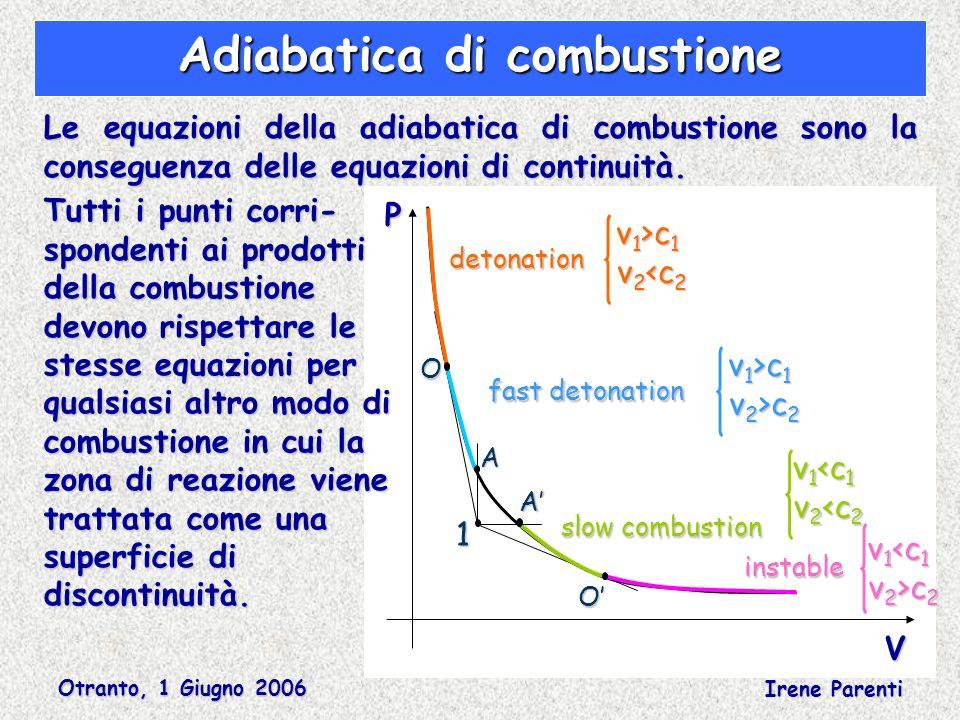 Otranto, 1 Giugno 2006 Irene Parenti Adiabatica di combustione Le equazioni della adiabatica di combustione sono la conseguenza delle equazioni di continuità.
