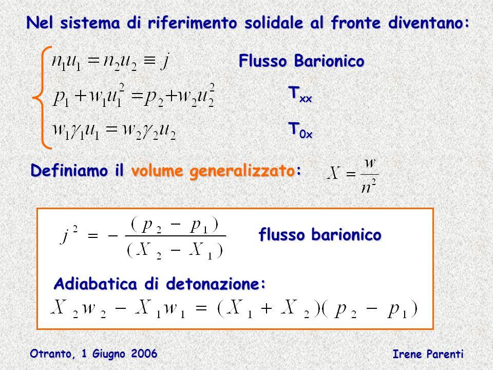 Otranto, 1 Giugno 2006 Irene Parenti Flusso Barionico T xx T 0x Nel sistema di riferimento solidale al fronte diventano: Definiamo il volume generalizzato: flusso barionico Adiabatica di detonazione: