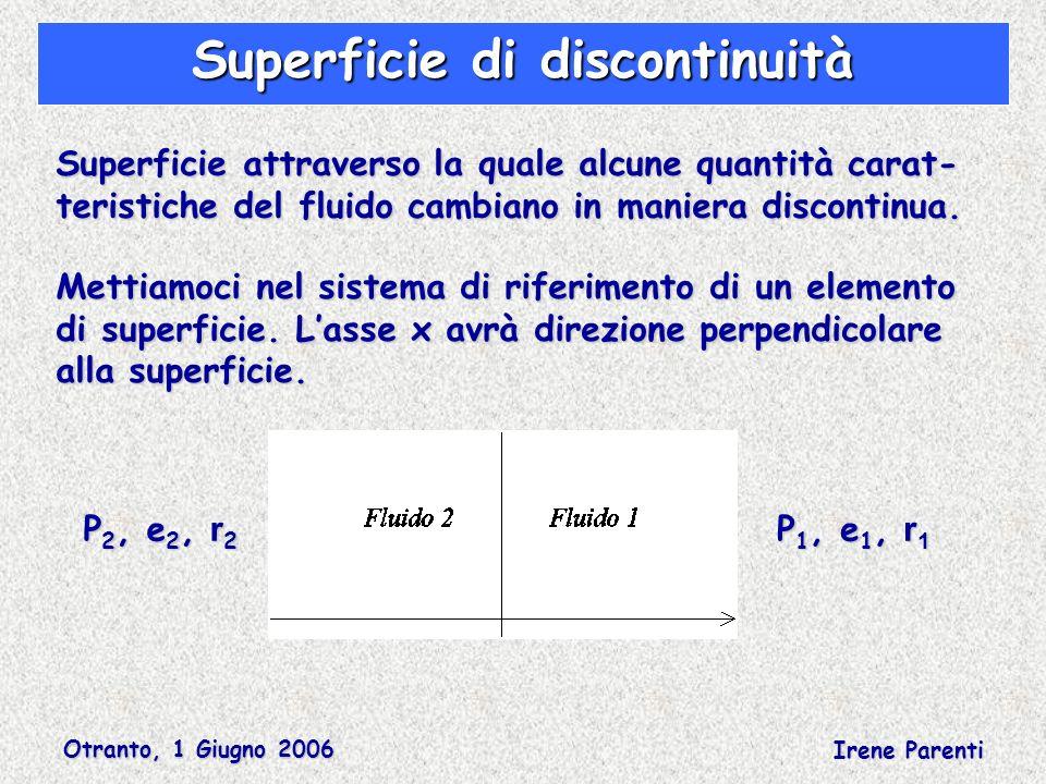 Otranto, 1 Giugno 2006 Irene Parenti Superficie attraverso la quale alcune quantità carat- teristiche del fluido cambiano in maniera discontinua. Mett