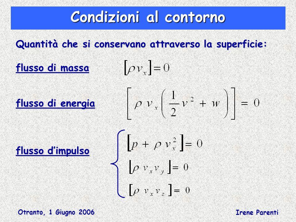 Otranto, 1 Giugno 2006 Irene Parenti Quantità che si conservano attraverso la superficie: flusso di massa flusso di energia flusso dimpulso Condizioni al contorno
