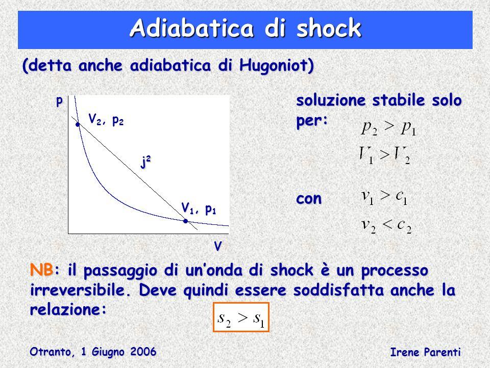 Otranto, 1 Giugno 2006 Irene Parenti Adiabatica di shock (detta anche adiabatica di Hugoniot) NB: il passaggio di unonda di shock è un processo irreve